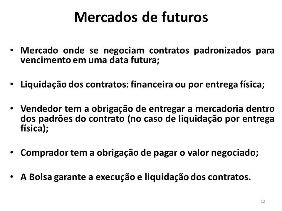 Mercados de futuros Mercado onde se negociam contratos padronizados para vencimento em uma data futura;