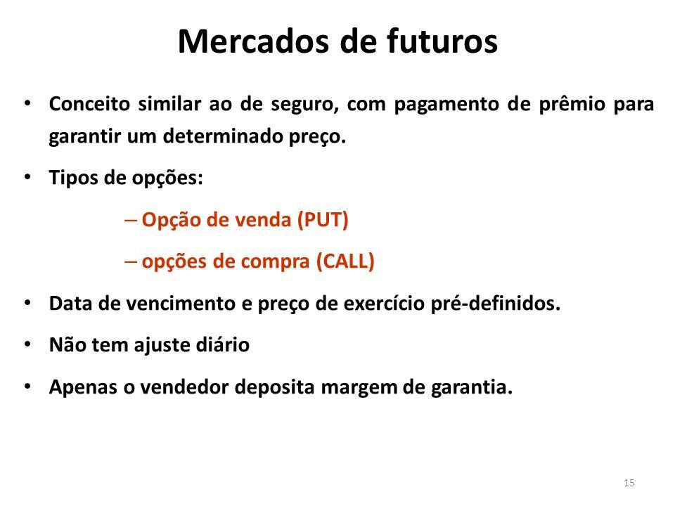 Mercados de futuros Conceito similar ao de seguro, com pagamento de prêmio para garantir um determinado preço.