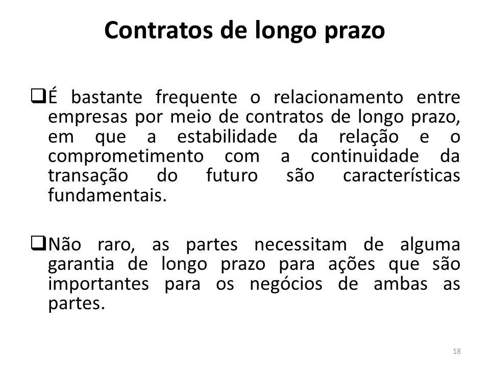 Contratos de longo prazo