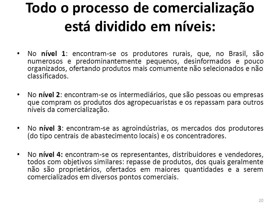Todo o processo de comercialização está dividido em níveis: