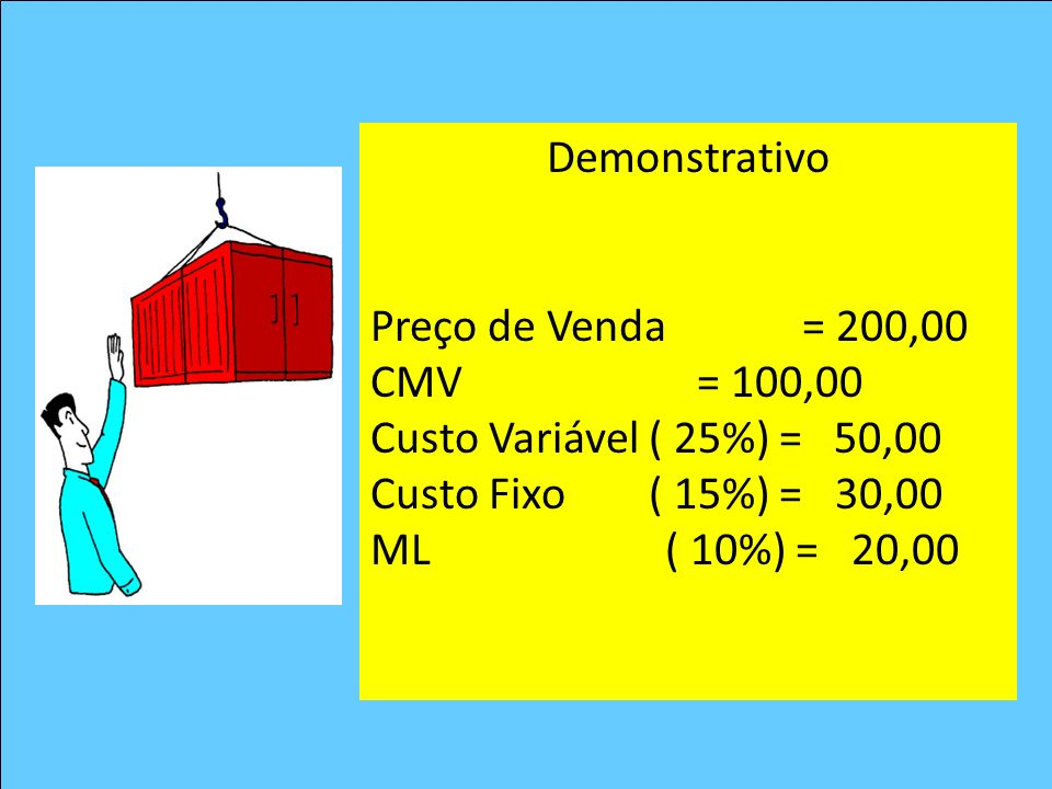 Demonstrativo Preço de Venda = 200,00. CMV = 100,00. Custo Variável ( 25%) = 50,00. Custo Fixo ( 15%) = 30,00.