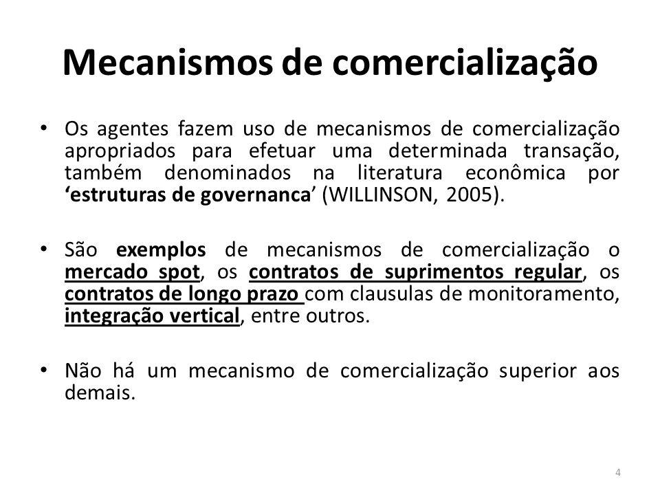 Mecanismos de comercialização
