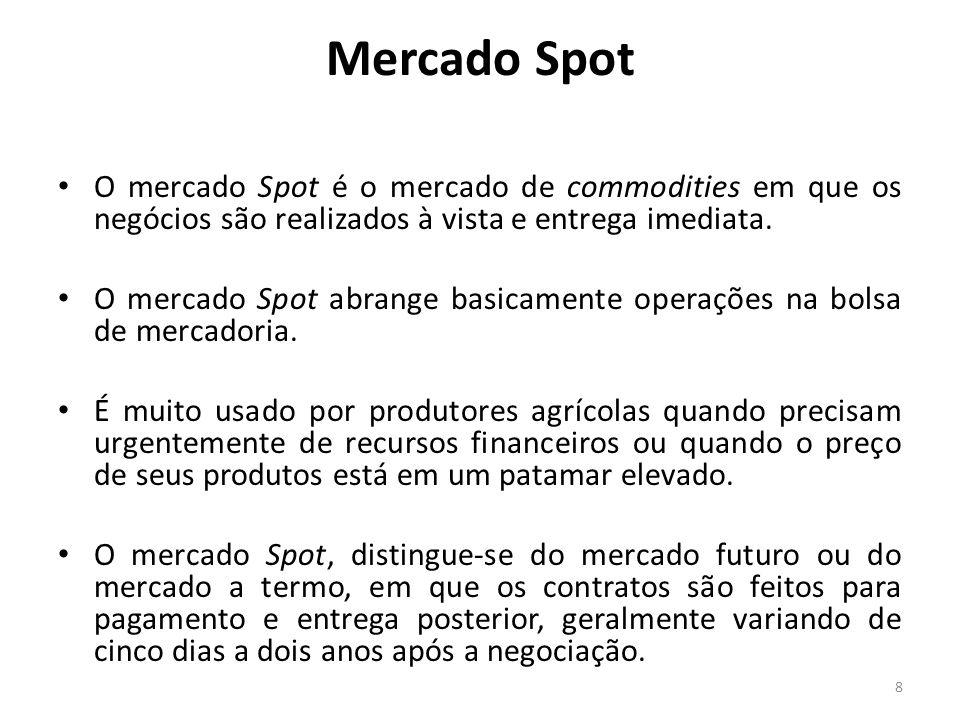 Mercado Spot O mercado Spot é o mercado de commodities em que os negócios são realizados à vista e entrega imediata.