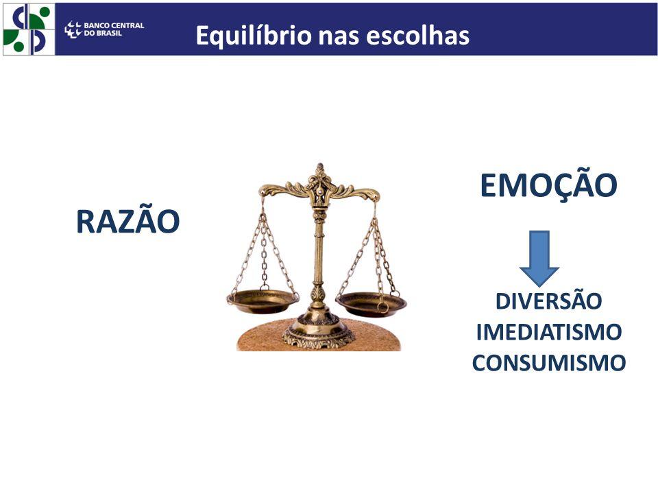 EMOÇÃO RAZÃO Equilíbrio nas escolhas DIVERSÃO IMEDIATISMO CONSUMISMO