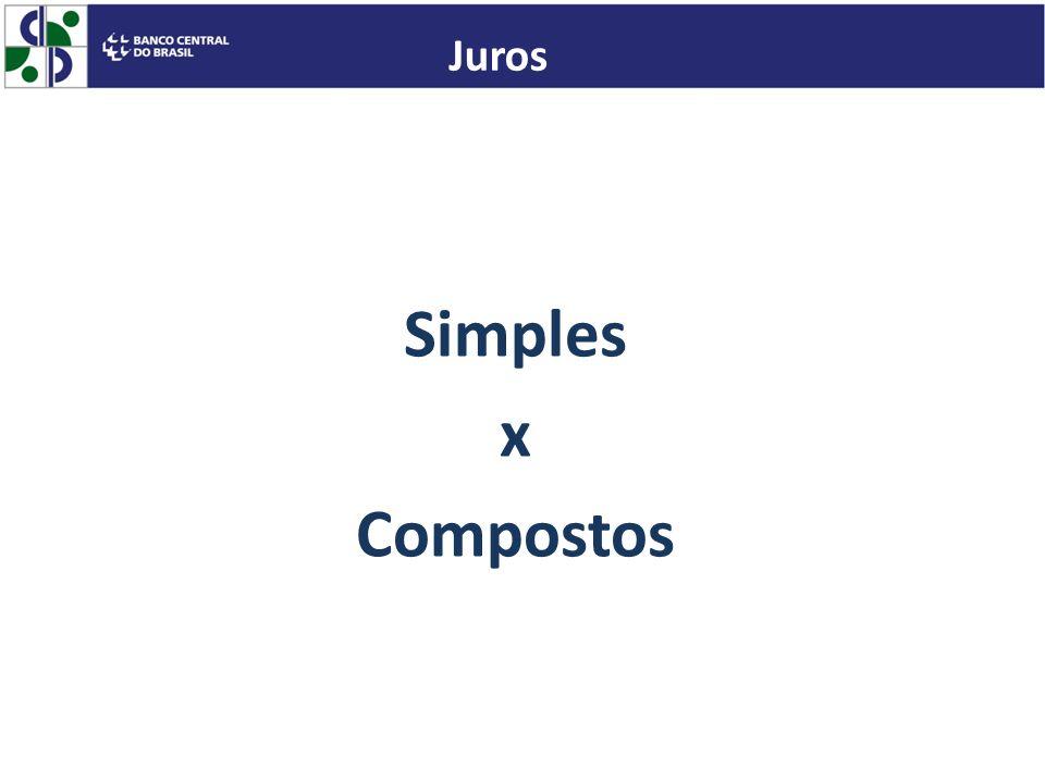 Juros Simples x Compostos