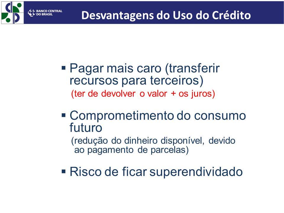 Desvantagens do Uso do Crédito