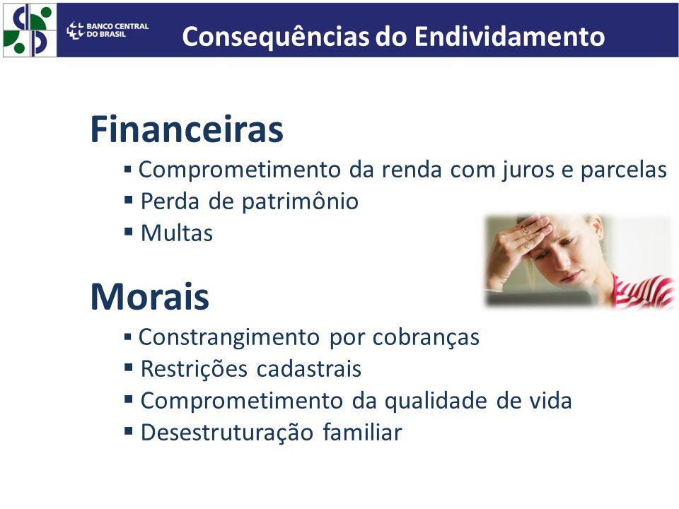 Financeiras Morais Consequências do Endividamento Perda de patrimônio