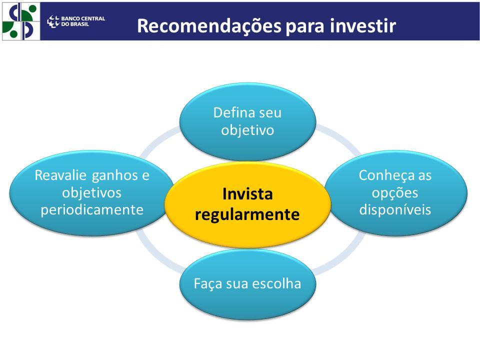 Recomendações para investir