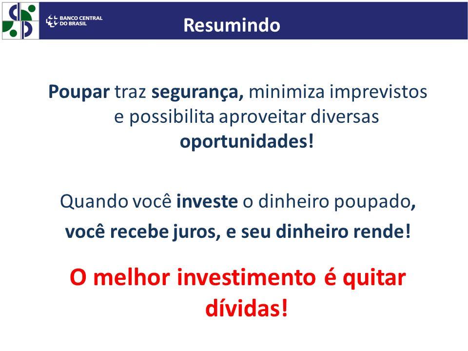 O melhor investimento é quitar dívidas!