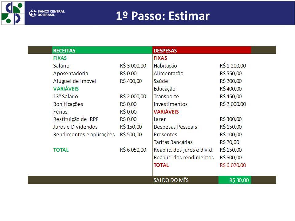 1º Passo: Estimar Excluir Investimentos da coluna de despesas colocar abaixo da receita e subtrair.