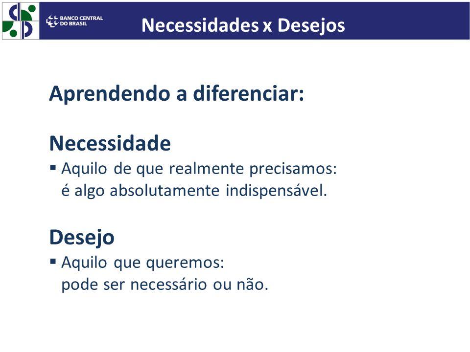 Aprendendo a diferenciar: Necessidade