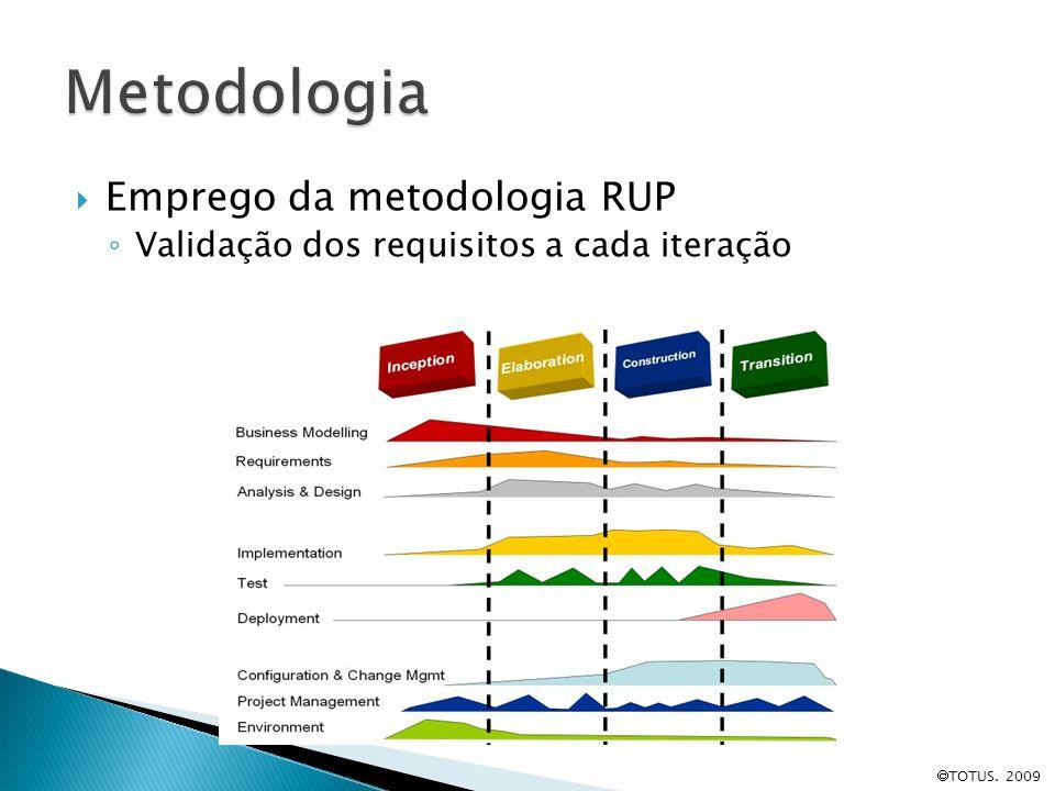 Metodologia Emprego da metodologia RUP