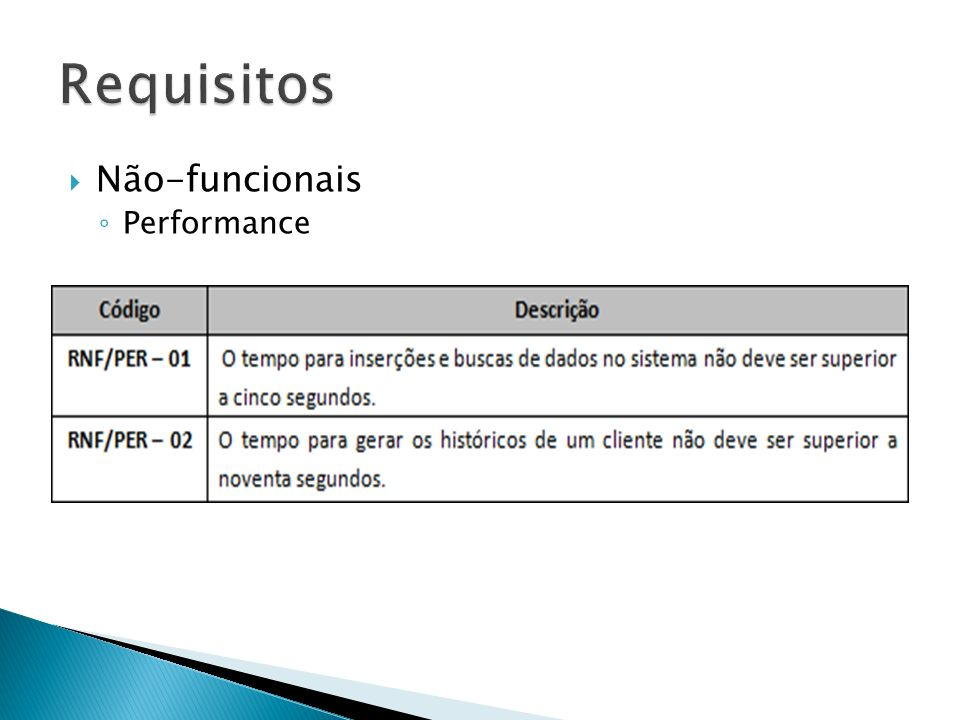 Requisitos Não-funcionais Performance