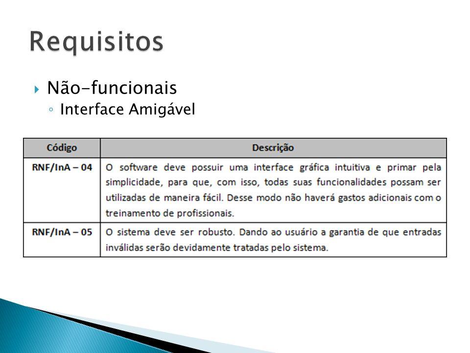 Requisitos Não-funcionais Interface Amigável