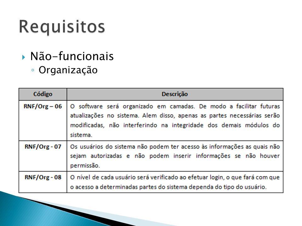 Requisitos Não-funcionais Organização