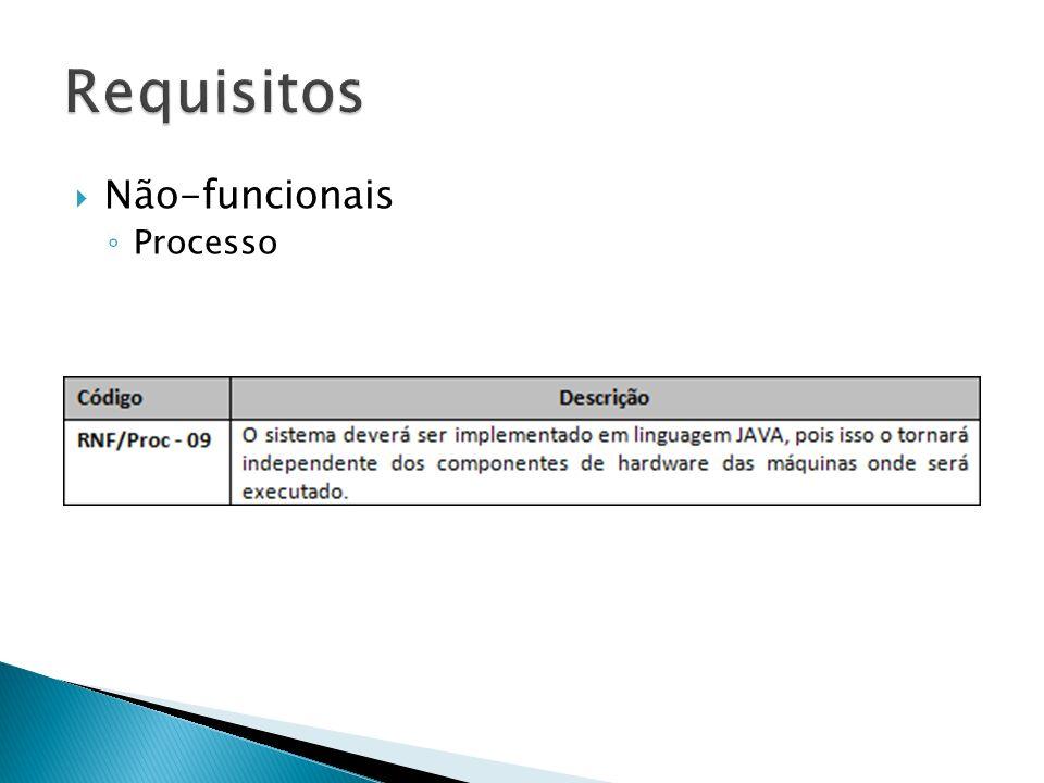 Requisitos Não-funcionais Processo