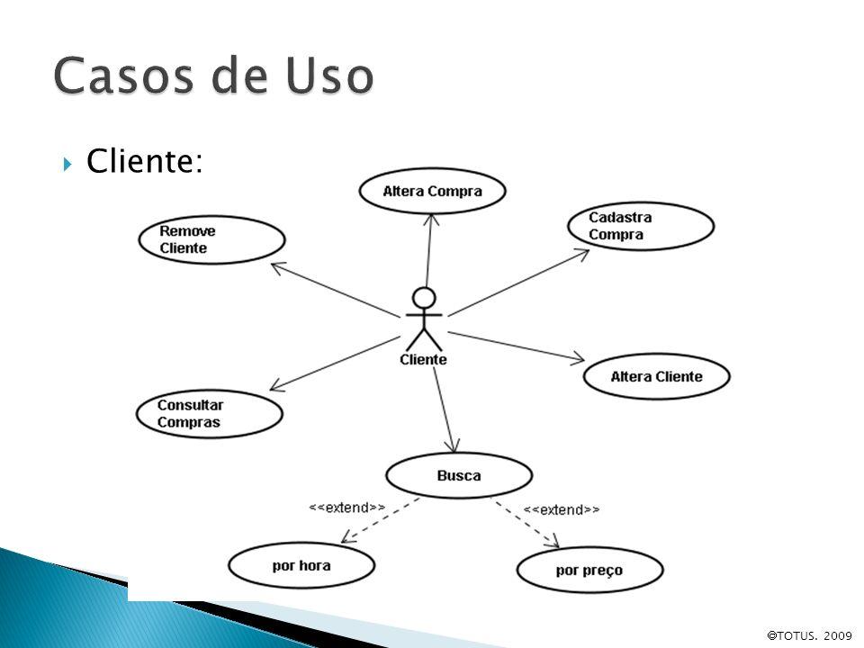 Casos de Uso Cliente: TOTUS. 2009