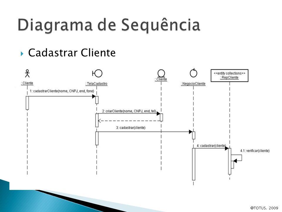 Diagrama de Sequência Cadastrar Cliente TOTUS. 2009