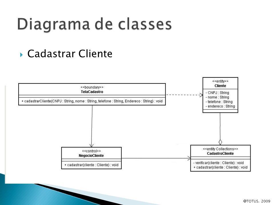 Diagrama de classes Cadastrar Cliente TOTUS. 2009