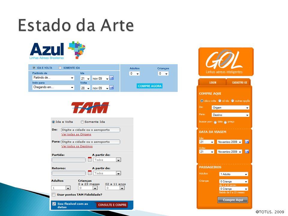Estado da Arte TOTUS. 2009