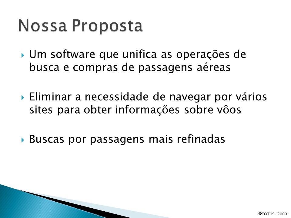 Nossa Proposta Um software que unifica as operações de busca e compras de passagens aéreas.
