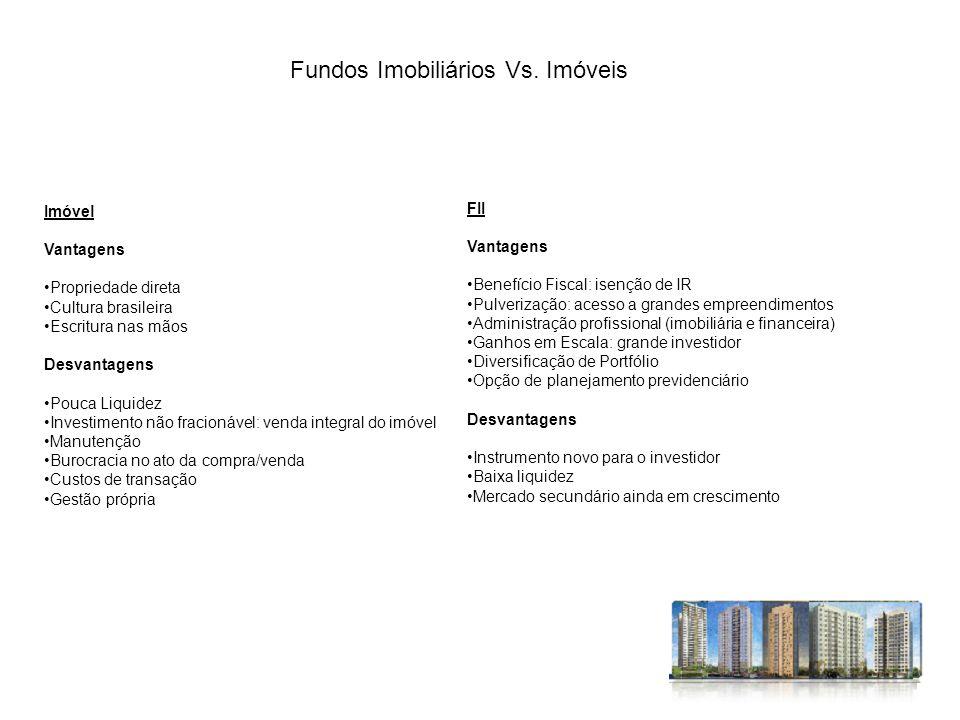 Fundos Imobiliários Vs. Imóveis
