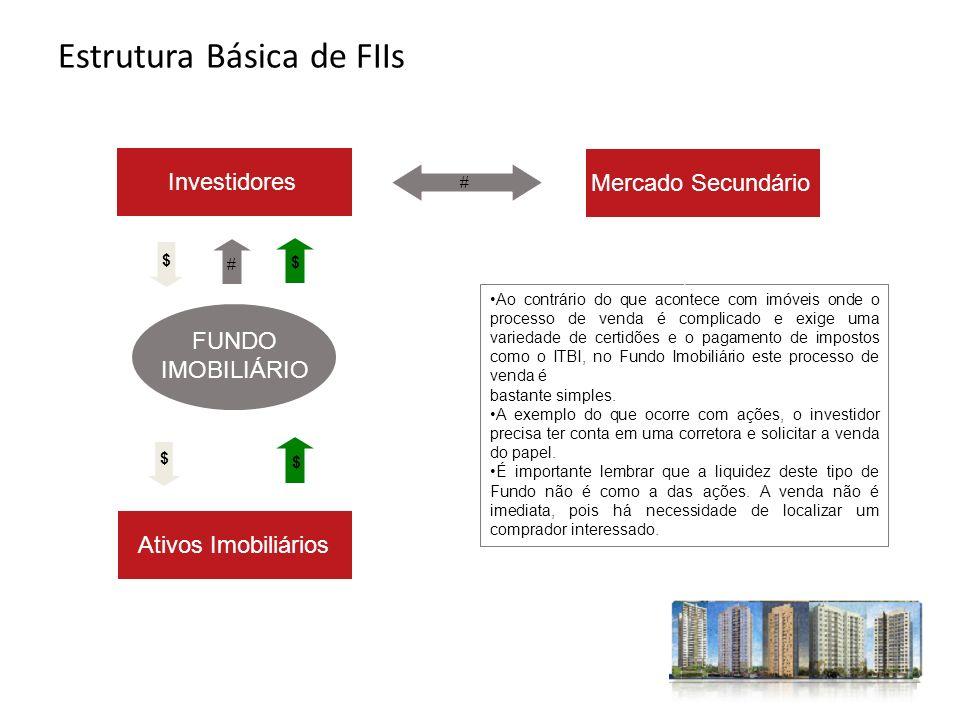 Estrutura Básica de FIIs