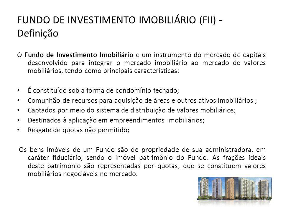 FUNDO DE INVESTIMENTO IMOBILIÁRIO (FII) - Definição
