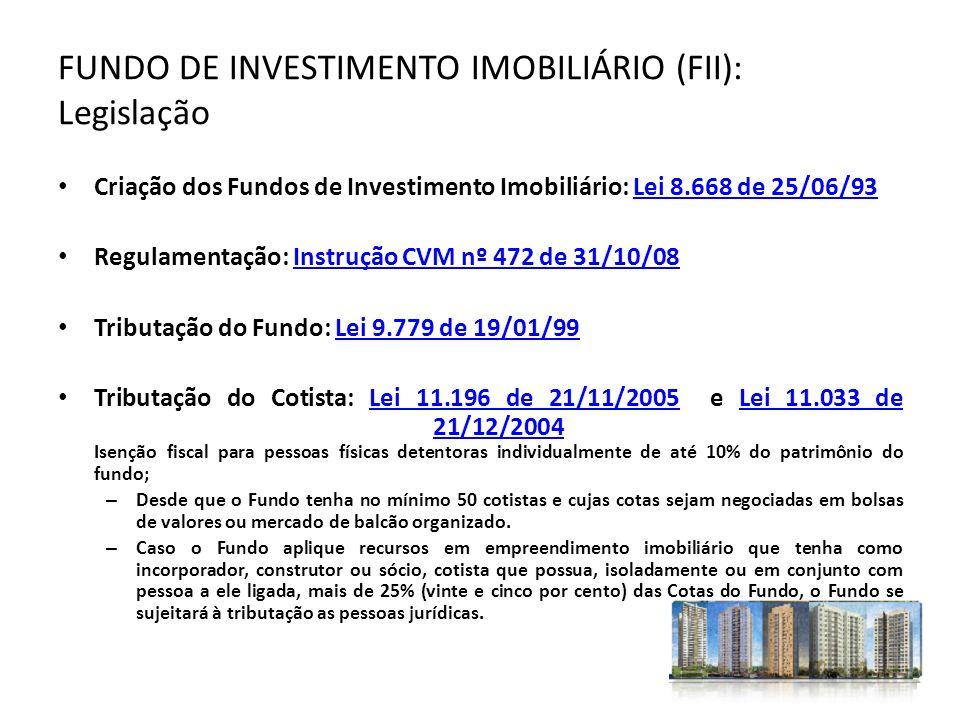 FUNDO DE INVESTIMENTO IMOBILIÁRIO (FII): Legislação