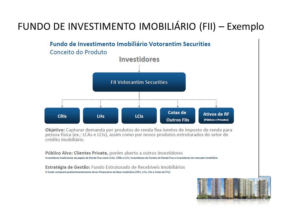 FUNDO DE INVESTIMENTO IMOBILIÁRIO (FII) – Exemplo