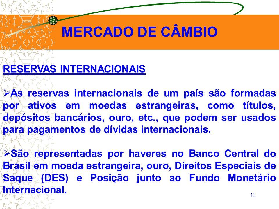 MERCADO DE CÂMBIO RESERVAS INTERNACIONAIS