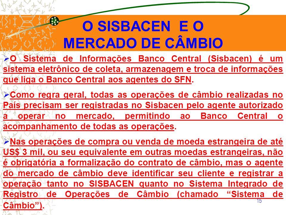O SISBACEN E O MERCADO DE CÂMBIO
