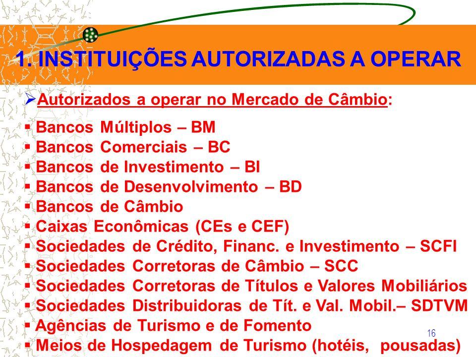 1. INSTITUIÇÕES AUTORIZADAS A OPERAR