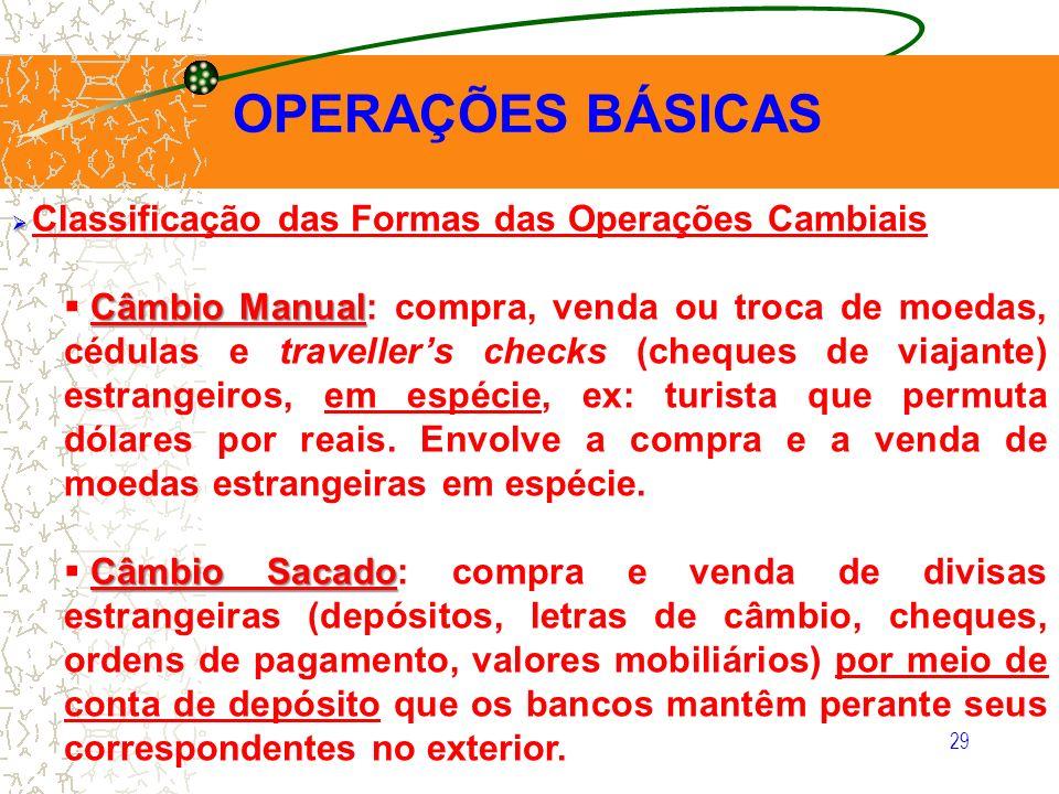 OPERAÇÕES BÁSICAS Classificação das Formas das Operações Cambiais.