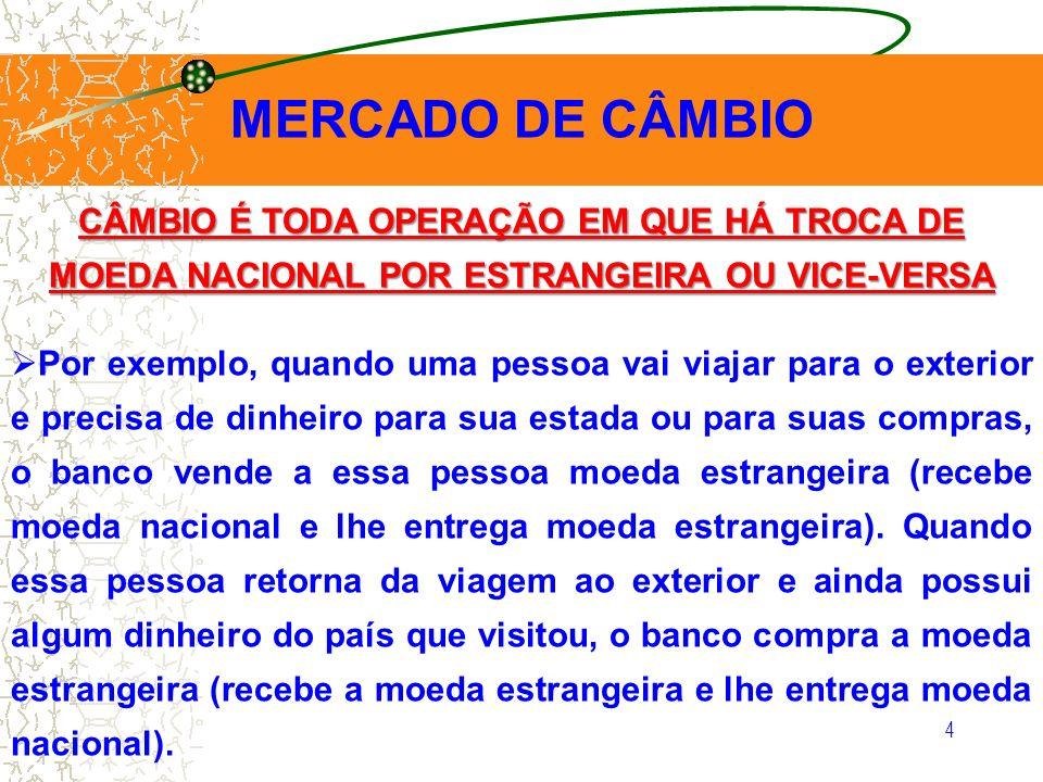 MERCADO DE CÂMBIO CÂMBIO É TODA OPERAÇÃO EM QUE HÁ TROCA DE MOEDA NACIONAL POR ESTRANGEIRA OU VICE-VERSA.