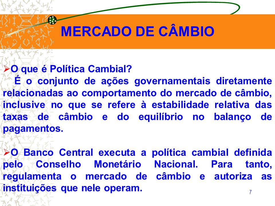 MERCADO DE CÂMBIO O que é Política Cambial