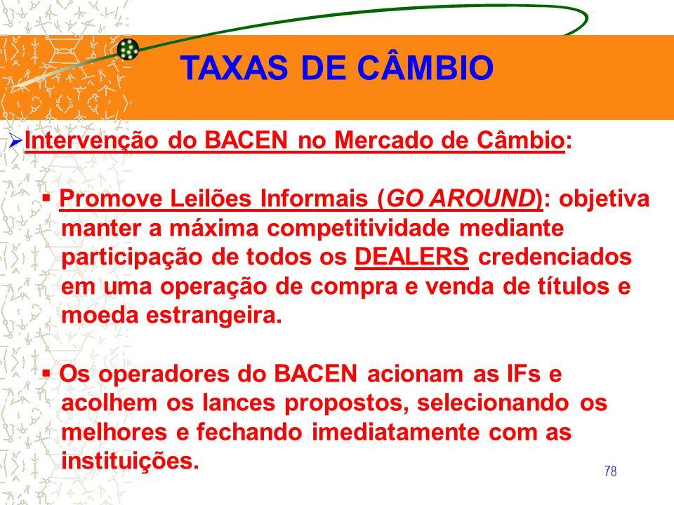 TAXAS DE CÂMBIO Promove Leilões Informais (GO AROUND): objetiva