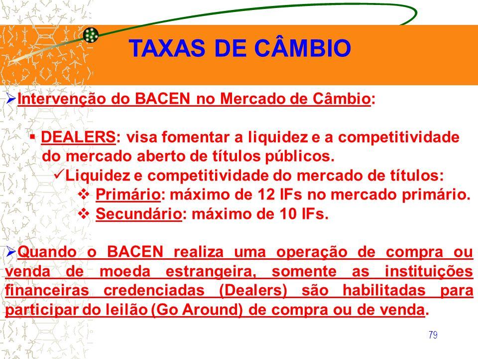 TAXAS DE CÂMBIO Intervenção do BACEN no Mercado de Câmbio: