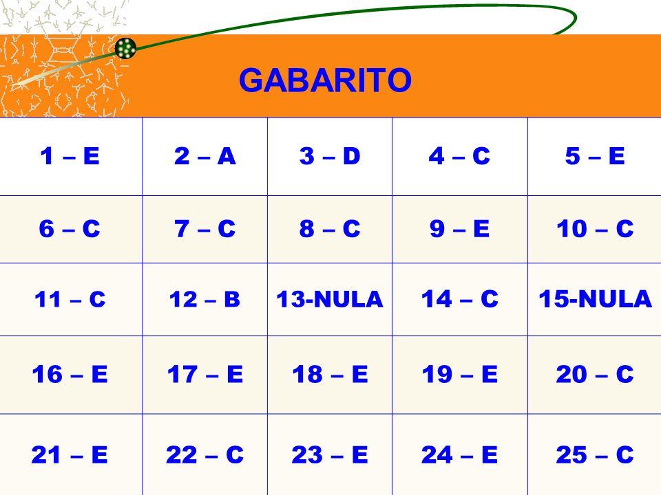 1 – E 2 – A 3 – D 4 – C 5 – E 6 – C 7 – C 8 – C 9 – E 10 – C 14 – C