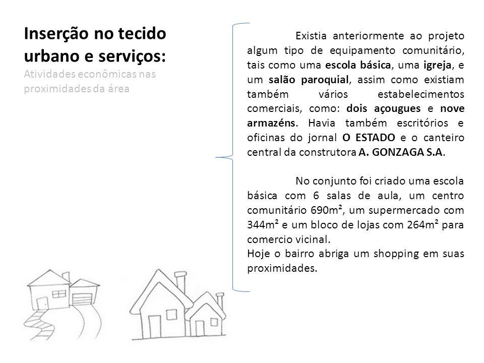 Inserção no tecido urbano e serviços: