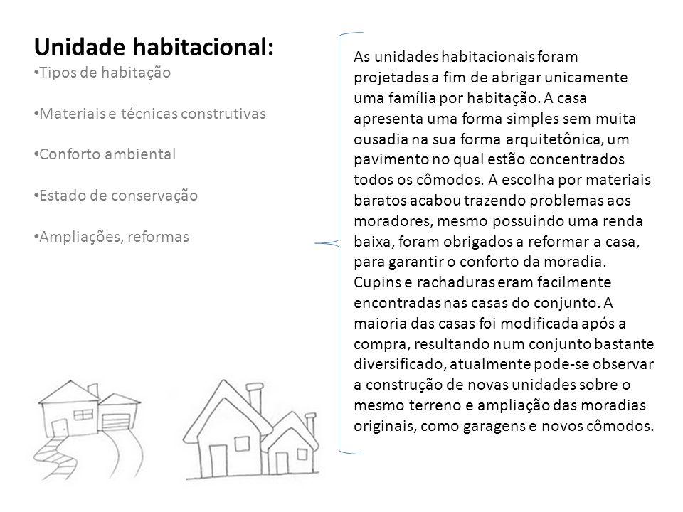 Unidade habitacional: