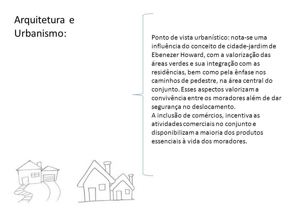 Arquitetura e Urbanismo: