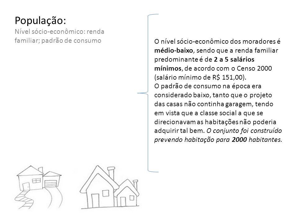 População: Nível sócio-econômico: renda familiar; padrão de consumo