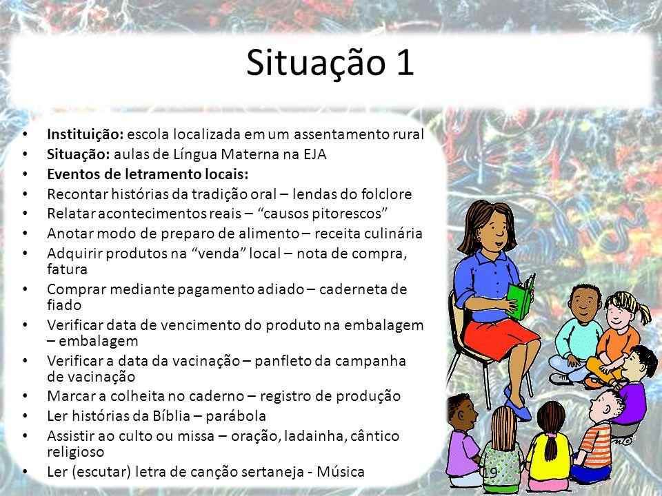 Situação 1 Instituição: escola localizada em um assentamento rural