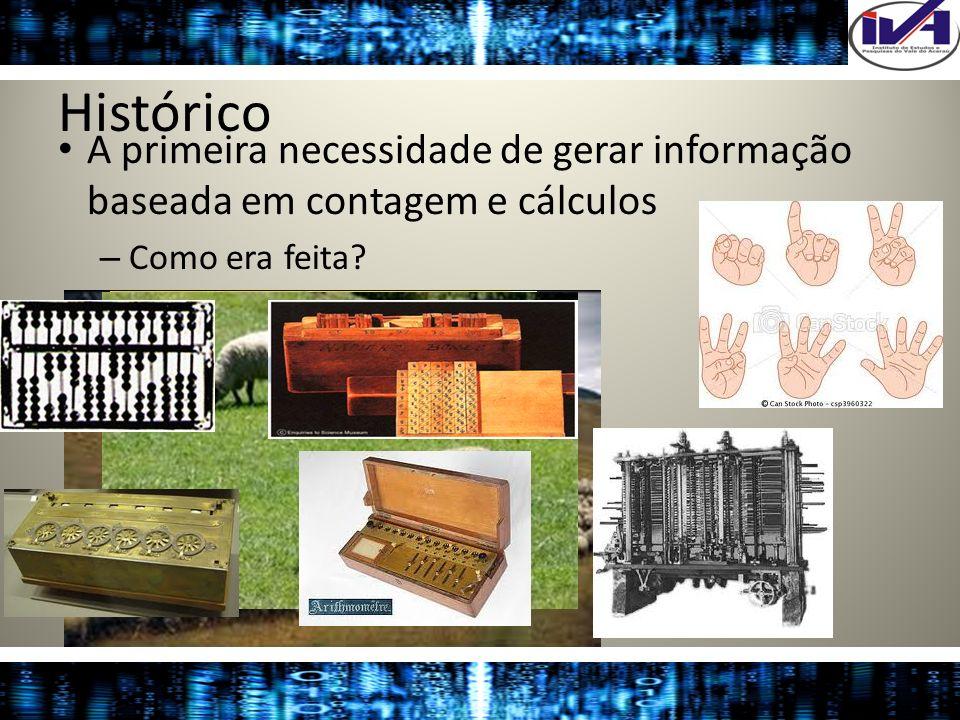 Histórico A primeira necessidade de gerar informação baseada em contagem e cálculos Como era feita
