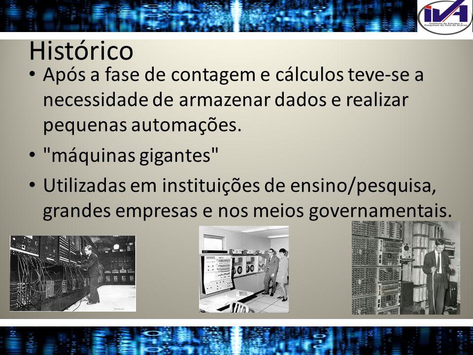 HistóricoApós a fase de contagem e cálculos teve-se a necessidade de armazenar dados e realizar pequenas automações.