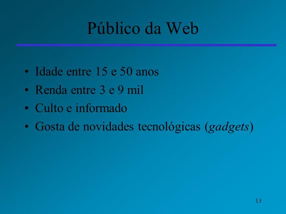 Público da Web Idade entre 15 e 50 anos Renda entre 3 e 9 mil
