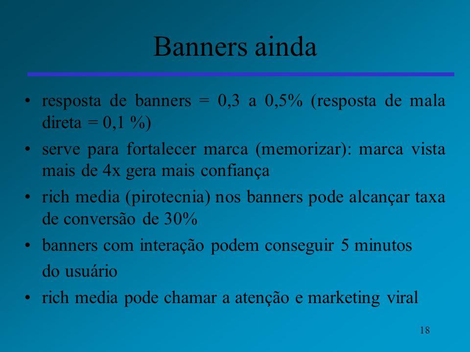 Banners ainda resposta de banners = 0,3 a 0,5% (resposta de mala direta = 0,1 %)