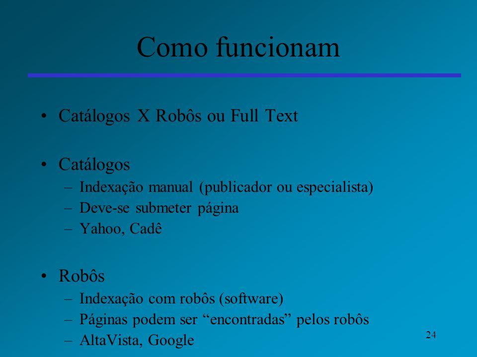Como funcionam Catálogos X Robôs ou Full Text Catálogos Robôs