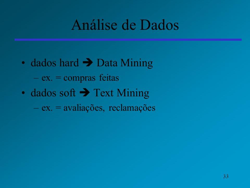 Análise de Dados dados hard  Data Mining dados soft  Text Mining